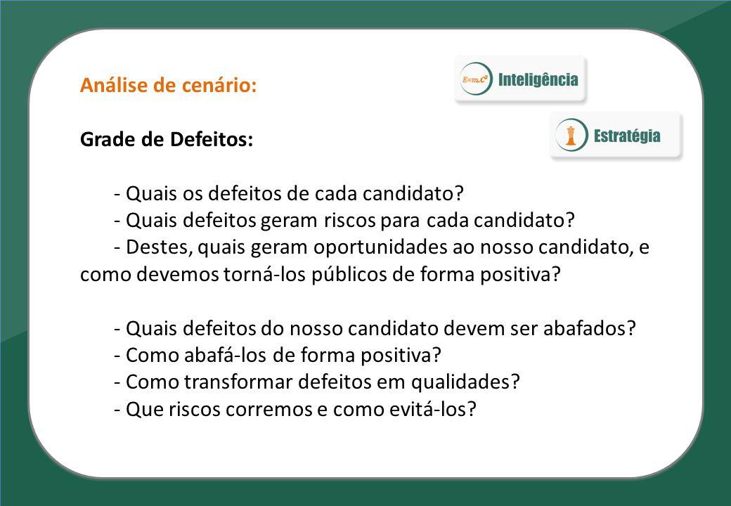 Análise de cenário: Grade de Defeitos: - Quais os defeitos de cada candidato - Quais defeitos geram riscos para cada candidato