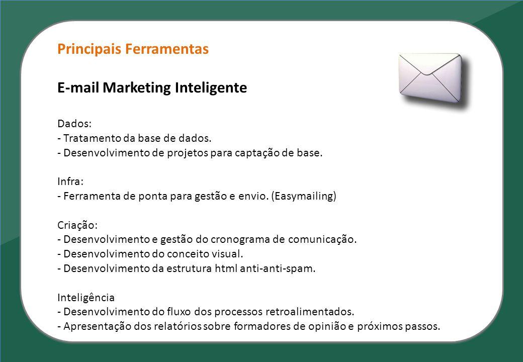 Principais Ferramentas E-mail Marketing Inteligente