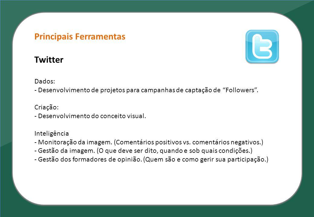 Principais Ferramentas Twitter