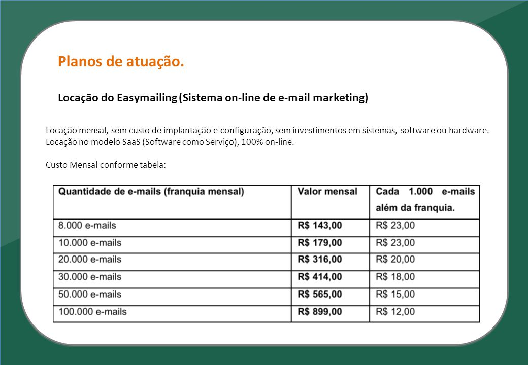Planos de atuação. Locação do Easymailing (Sistema on-line de e-mail marketing)