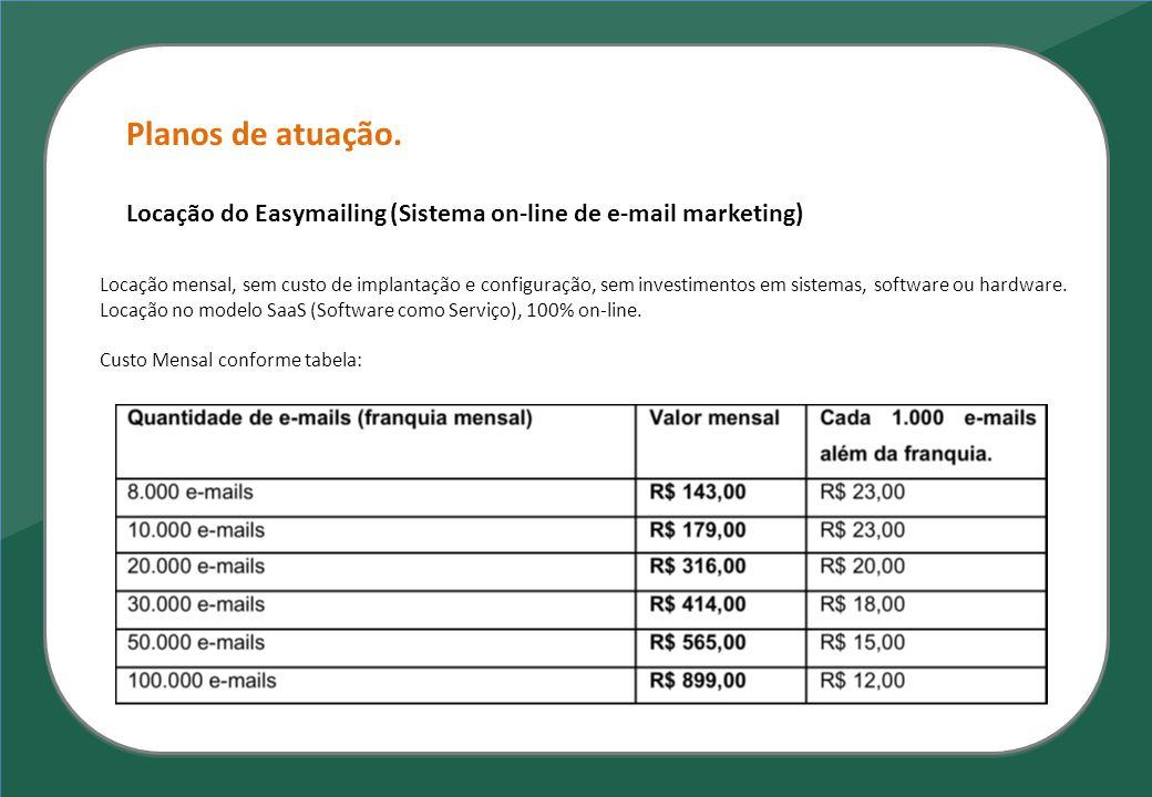 Planos de atuação. Locação do Easymailing (Sistema on-line de e-mail marketing)