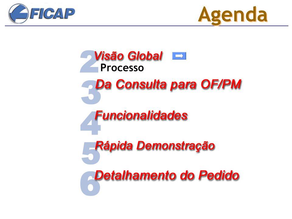 Agenda Processo