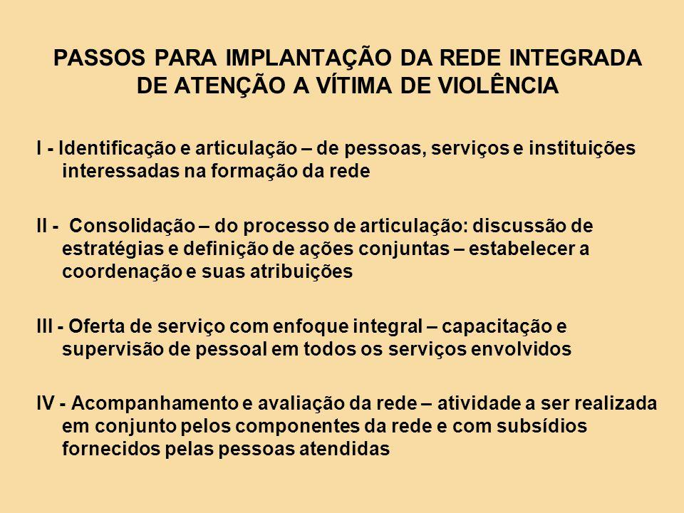 PASSOS PARA IMPLANTAÇÃO DA REDE INTEGRADA DE ATENÇÃO A VÍTIMA DE VIOLÊNCIA