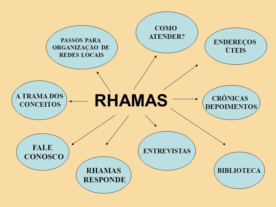 RHAMAS FALE CONOSCO RHAMAS RESPONDE COMO ATENDER ENDEREÇOS ÚTEIS