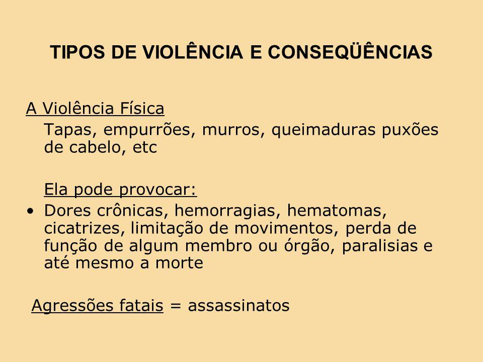 TIPOS DE VIOLÊNCIA E CONSEQÜÊNCIAS