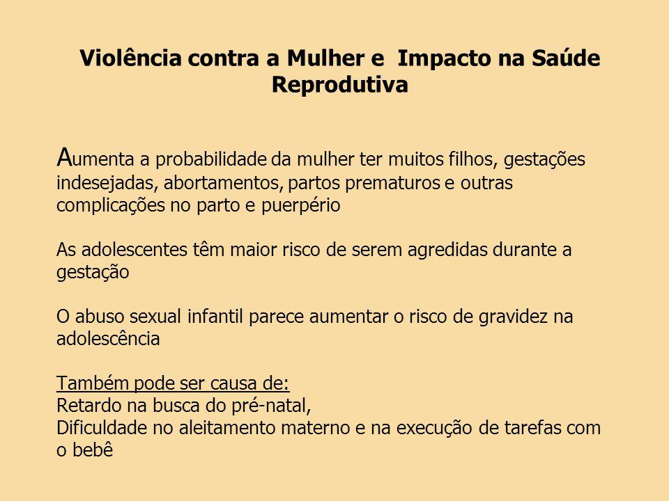 Violência contra a Mulher e Impacto na Saúde Reprodutiva