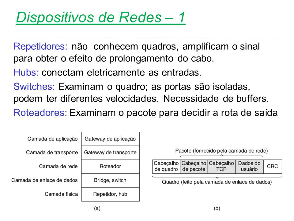 Dispositivos de Redes – 1