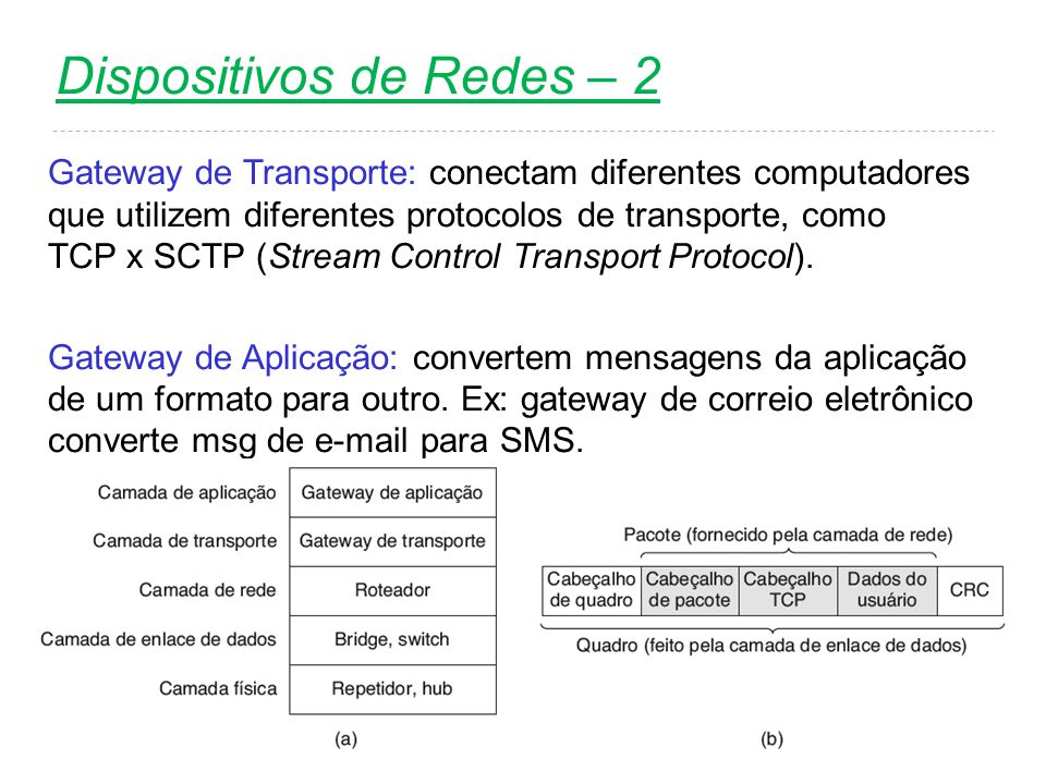 Dispositivos de Redes – 2