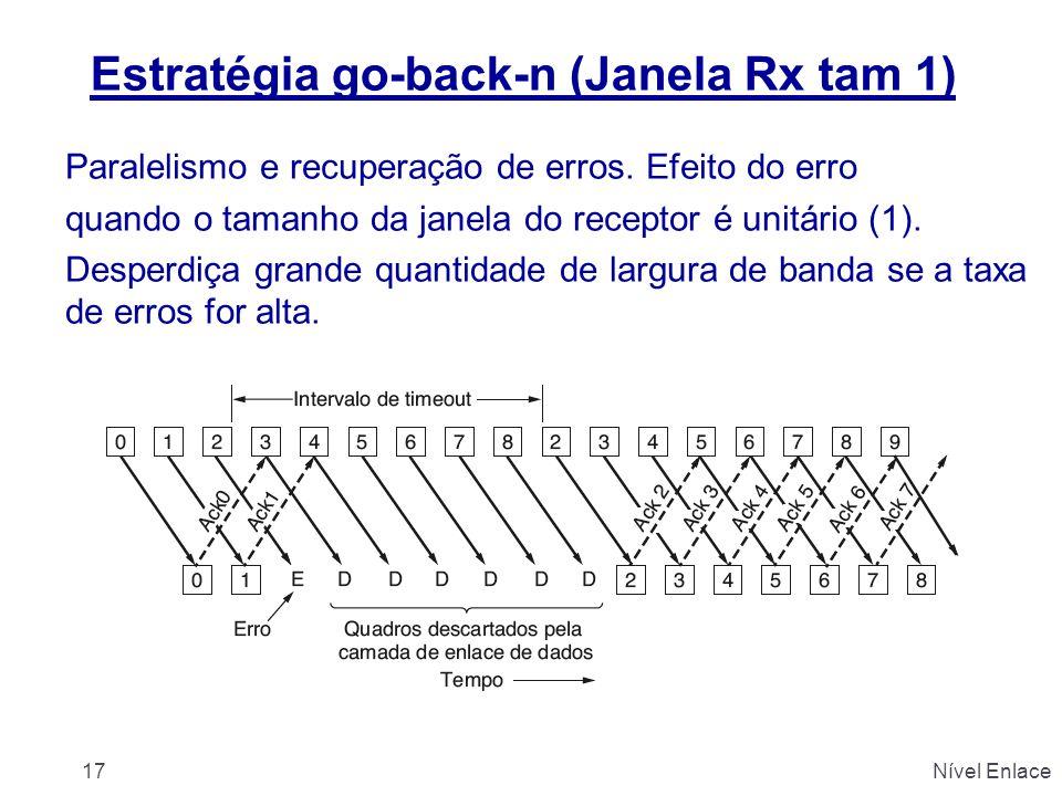 Estratégia go-back-n (Janela Rx tam 1)
