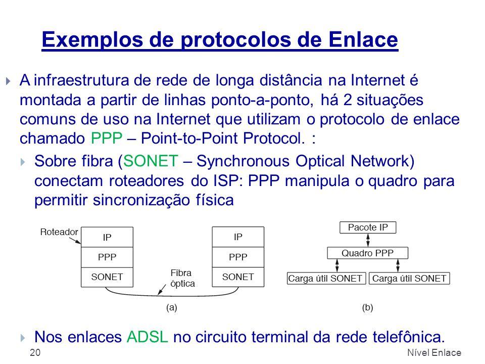 Exemplos de protocolos de Enlace