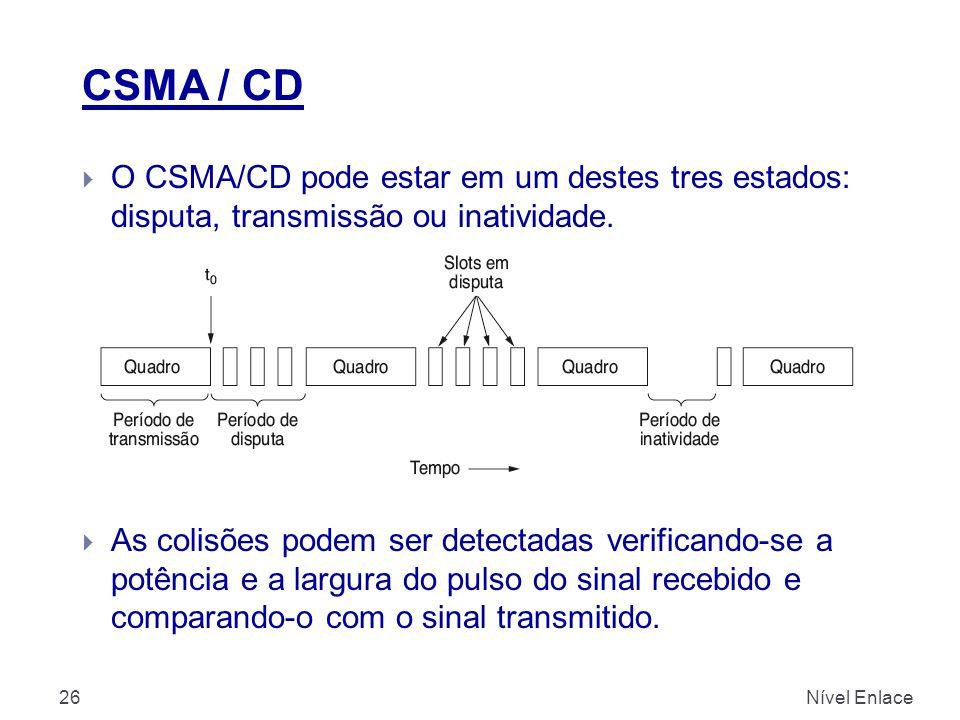 CSMA / CD O CSMA/CD pode estar em um destes tres estados: disputa, transmissão ou inatividade.