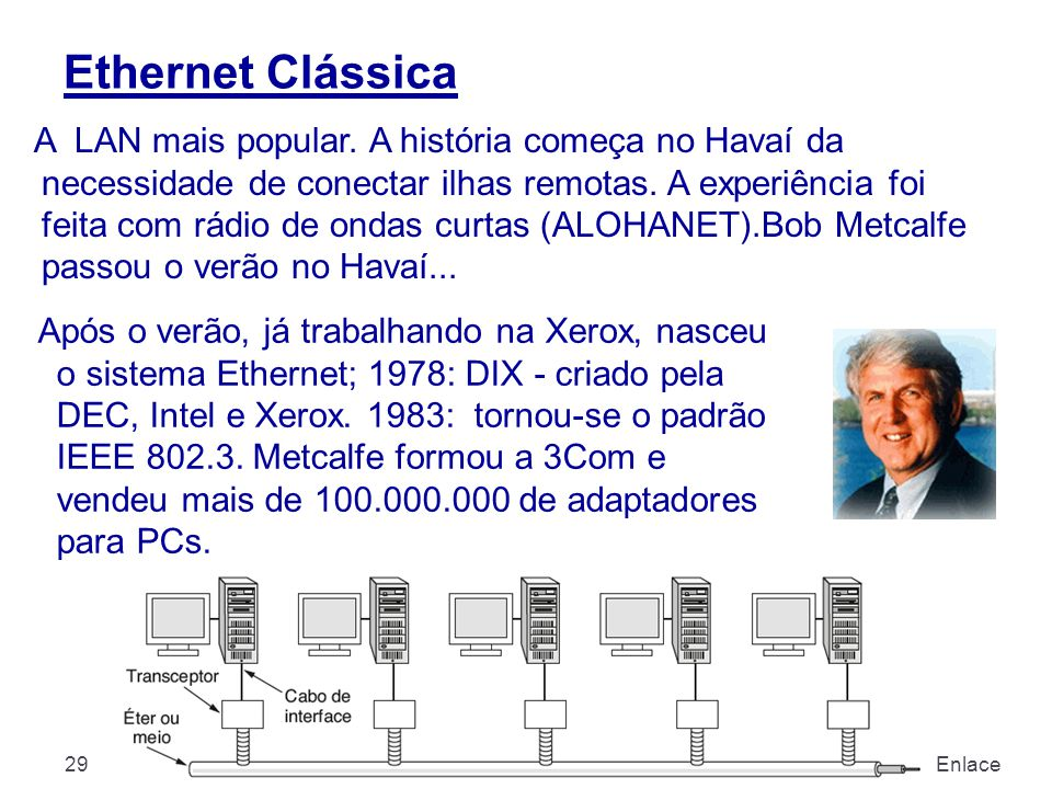 Ethernet Clássica