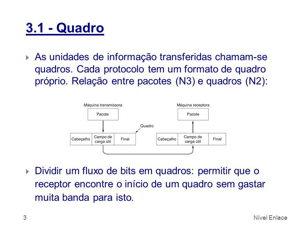 3.1 - Quadro