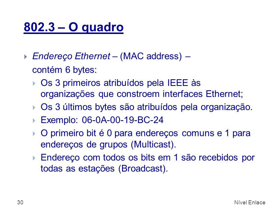 802.3 – O quadro Endereço Ethernet – (MAC address) – contém 6 bytes:
