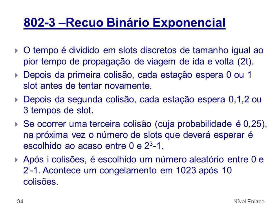 802-3 –Recuo Binário Exponencial