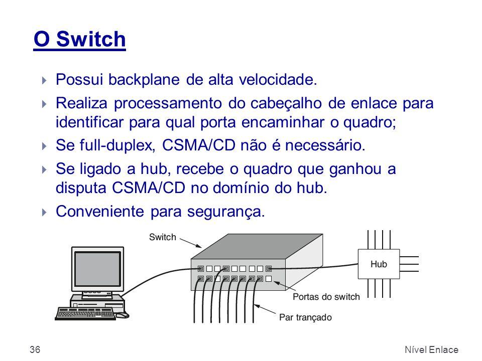 O Switch Possui backplane de alta velocidade.