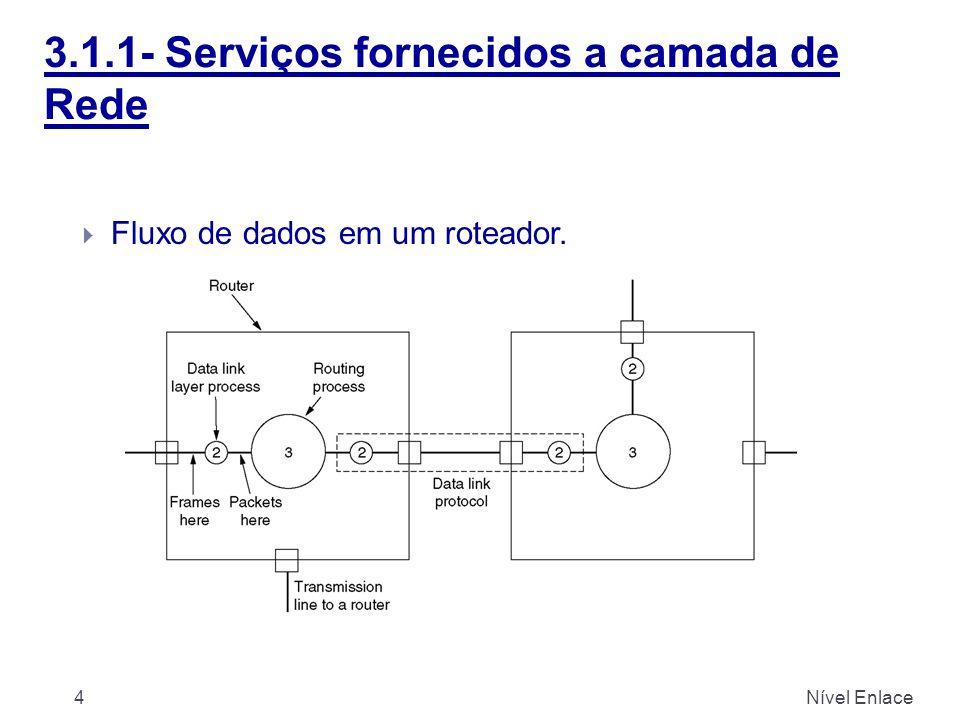 3.1.1- Serviços fornecidos a camada de Rede
