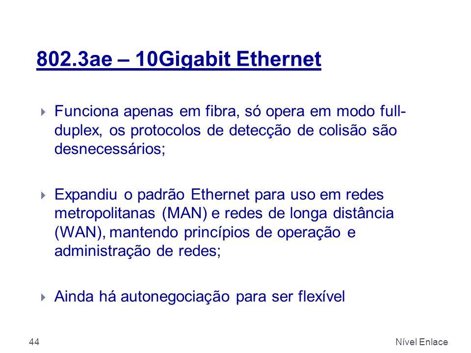 802.3ae – 10Gigabit Ethernet Funciona apenas em fibra, só opera em modo full- duplex, os protocolos de detecção de colisão são desnecessários;