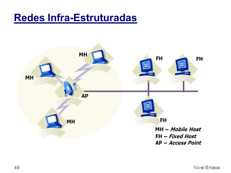 Redes Infra-Estruturadas