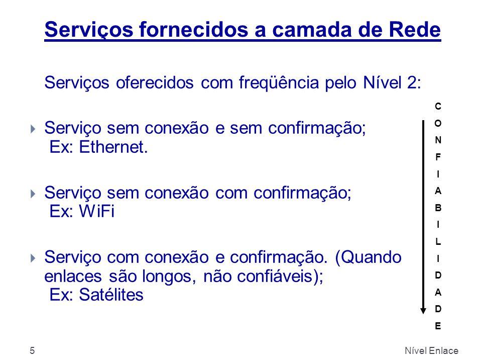 Serviços fornecidos a camada de Rede