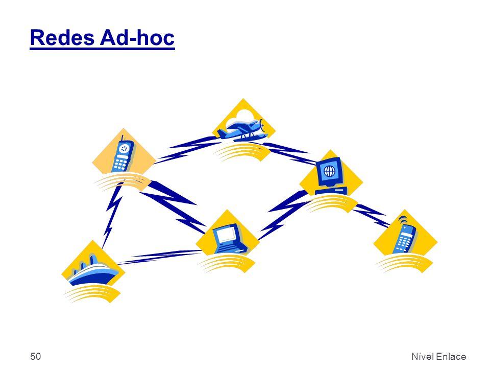 Redes Ad-hoc Nível Enlace