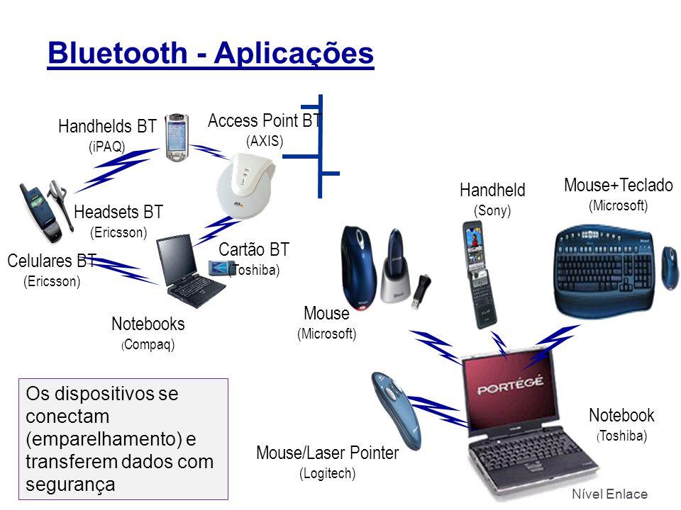 Bluetooth - Aplicações