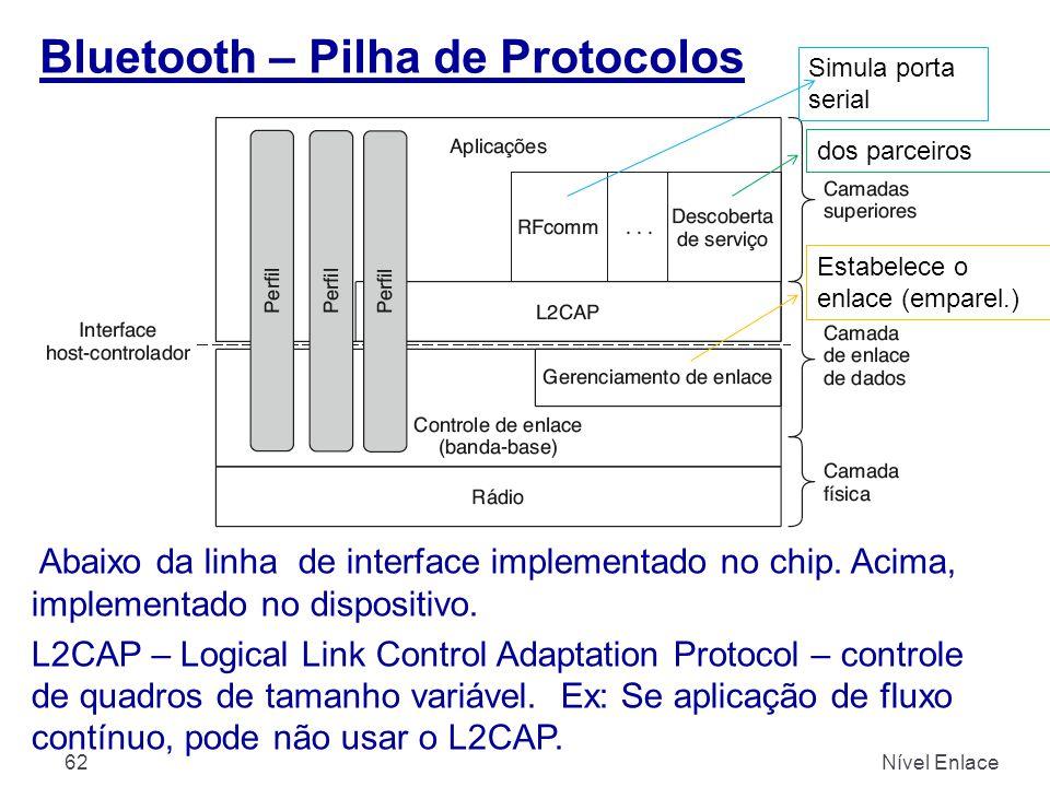 Bluetooth – Pilha de Protocolos