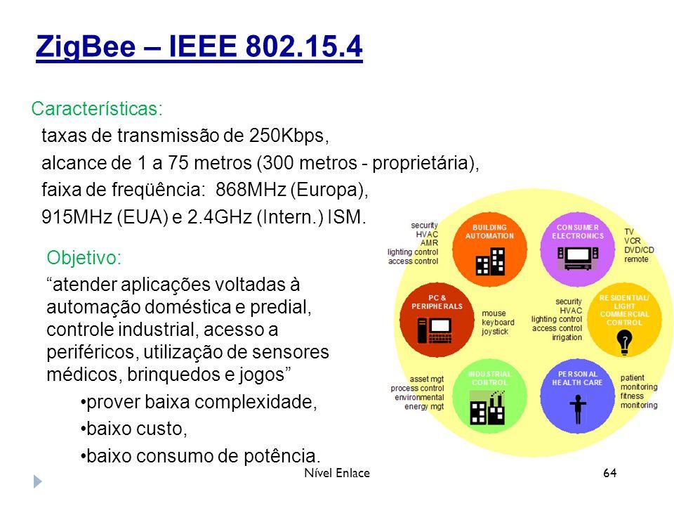 ZigBee – IEEE 802.15.4 Características: