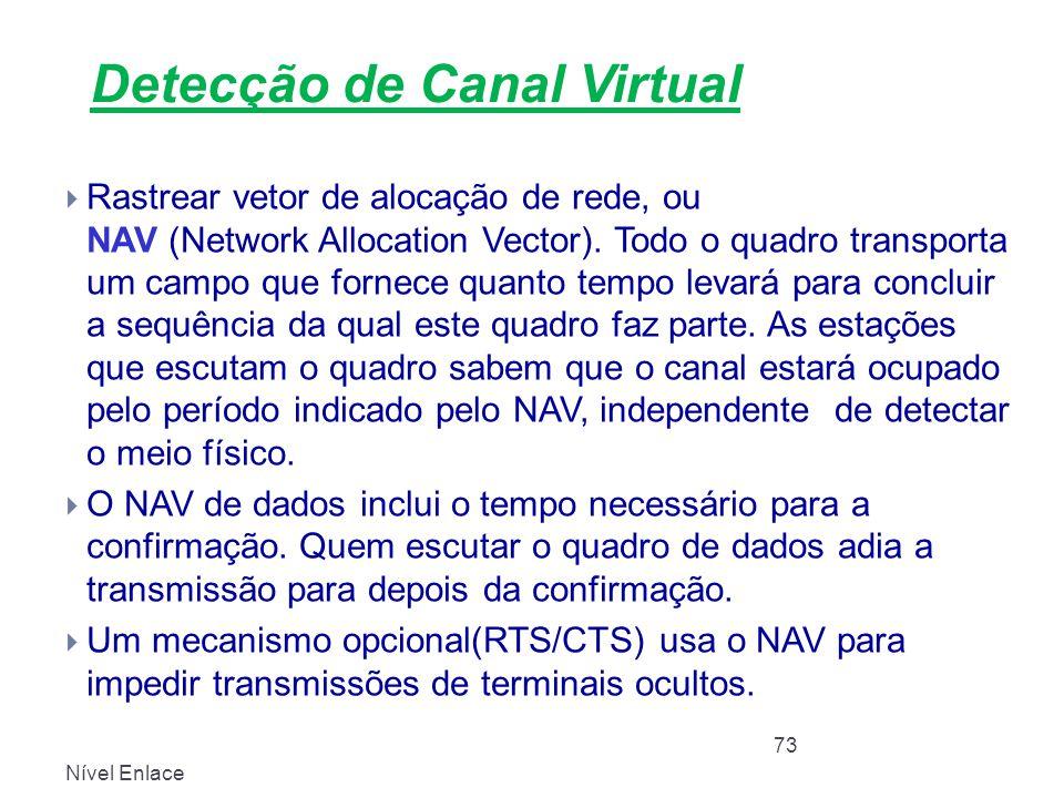 Detecção de Canal Virtual