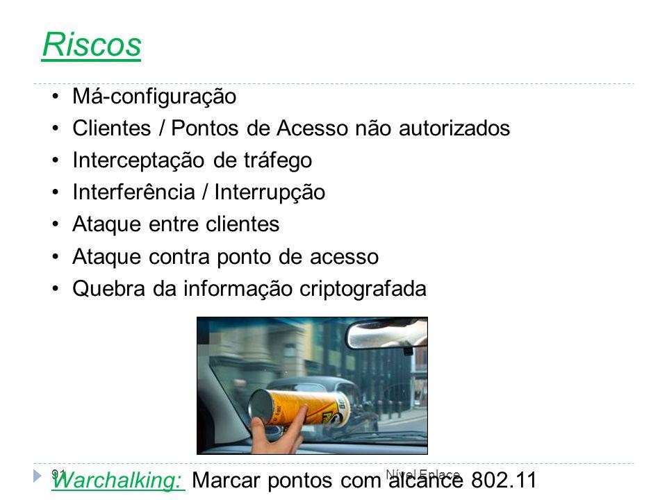 Riscos Má-configuração Clientes / Pontos de Acesso não autorizados