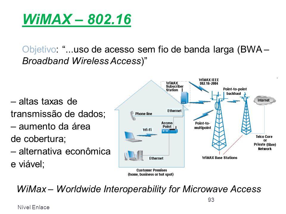 WiMAX – 802.16 Objetivo: ...uso de acesso sem fio de banda larga (BWA – Broadband Wireless Access)