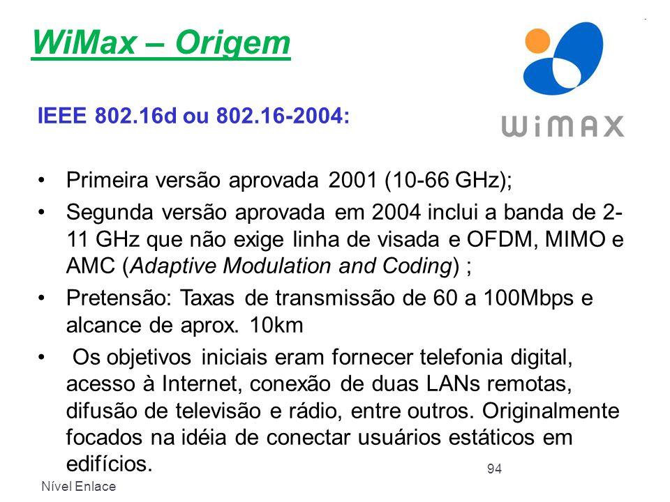 WiMax – Origem IEEE 802.16d ou 802.16-2004: