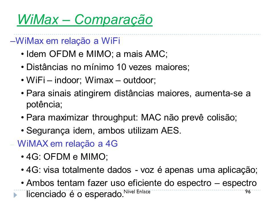 WiMax – Comparação WiMax em relação a WiFi