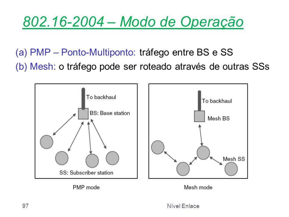 802.16-2004 – Modo de Operação (a) PMP – Ponto-Multiponto: tráfego entre BS e SS. (b) Mesh: o tráfego pode ser roteado através de outras SSs.