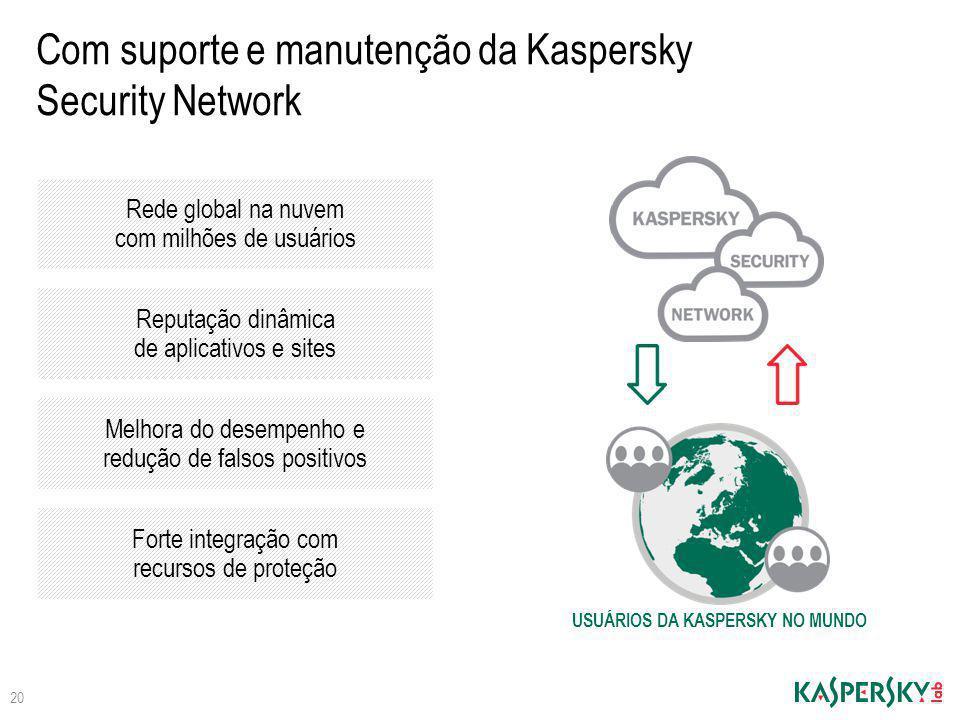 Com suporte e manutenção da Kaspersky Security Network