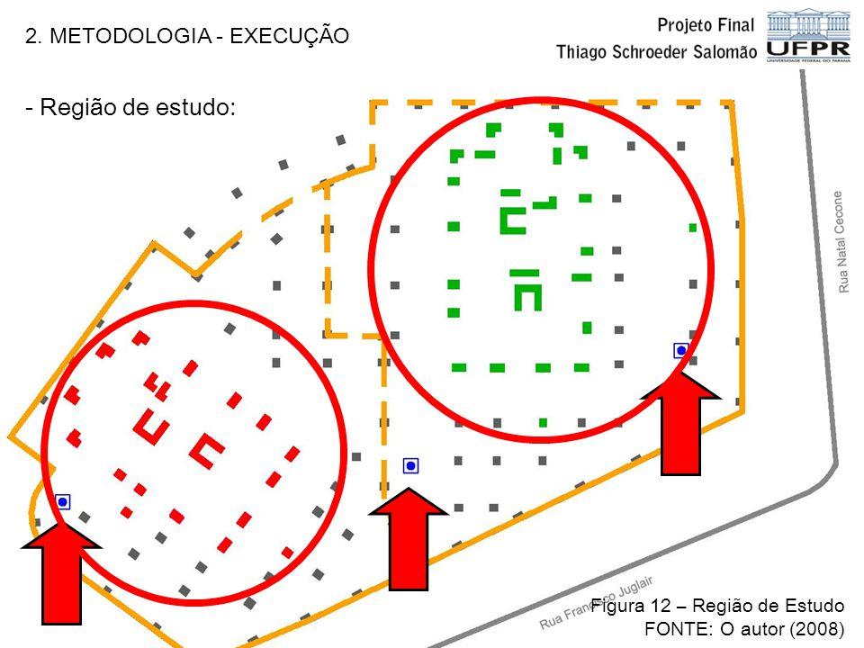 - Região de estudo: 2. METODOLOGIA - EXECUÇÃO