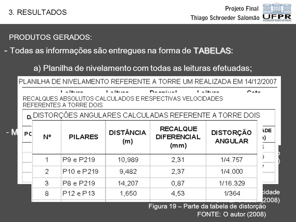 - Todas as informações são entregues na forma de TABELAS:
