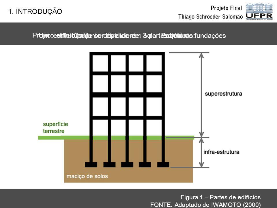 Um edifício pode ser dividido em 3 partes básicas: