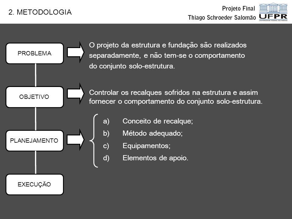 2. Metodologia 2. METODOLOGIA