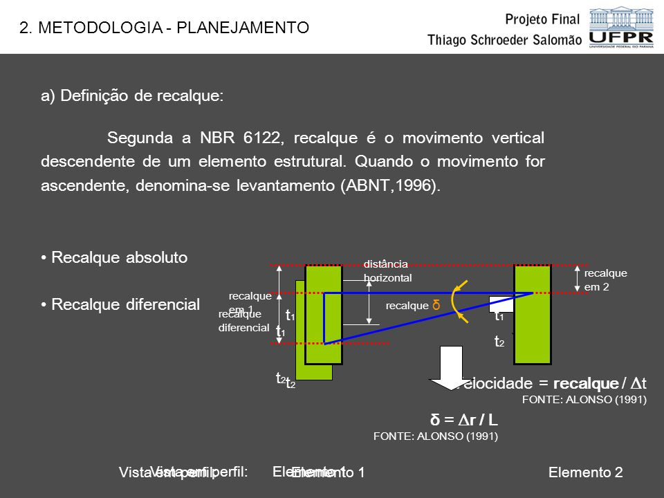 2. METODOLOGIA - PLANEJAMENTO