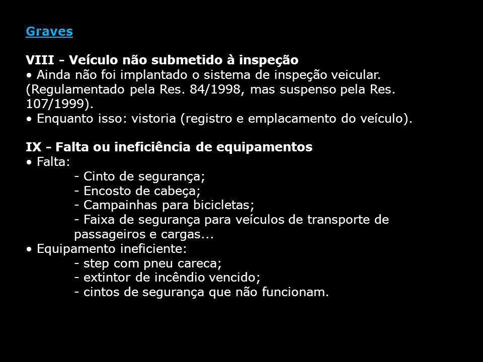 Graves VIII - Veículo não submetido à inspeção.