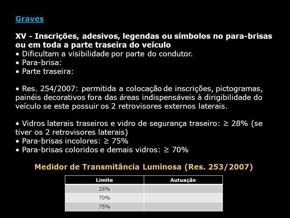 Medidor de Transmitância Luminosa (Res. 253/2007)
