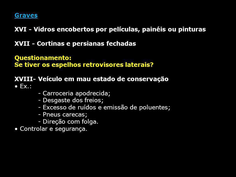Graves XVI - Vidros encobertos por películas, painéis ou pinturas. XVII - Cortinas e persianas fechadas.