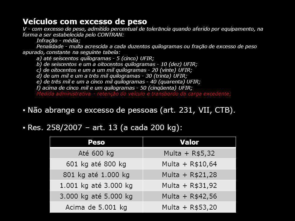 Veículos com excesso de peso