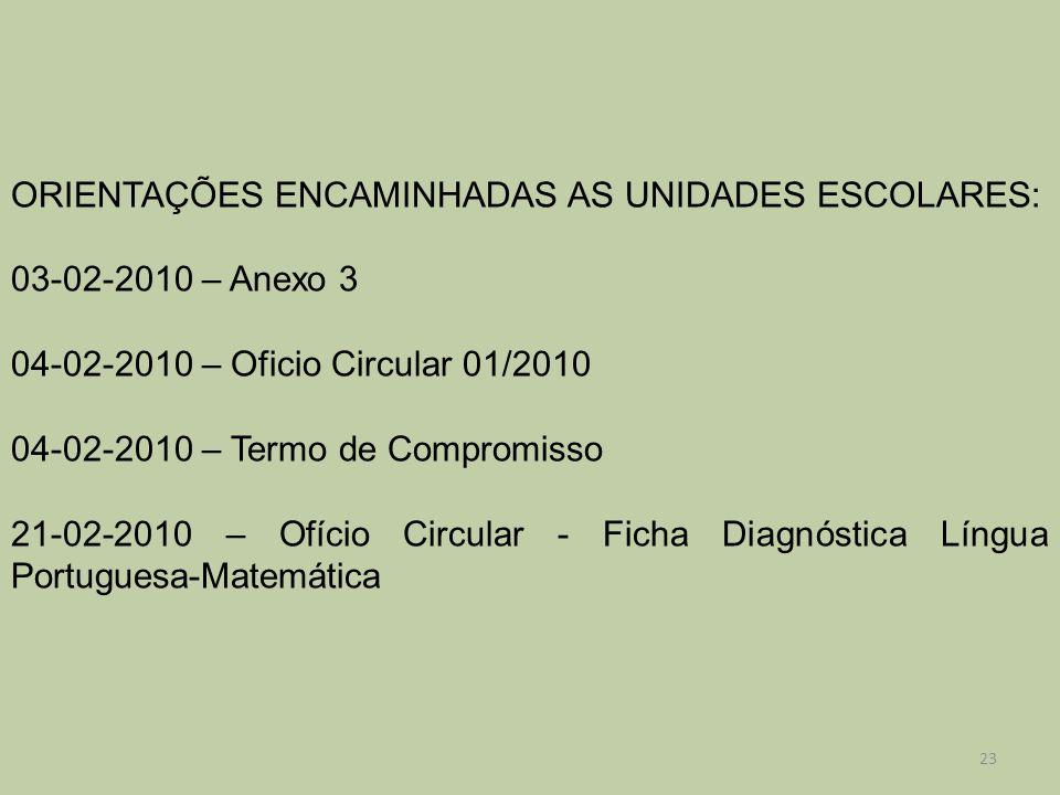 ORIENTAÇÕES ENCAMINHADAS AS UNIDADES ESCOLARES: