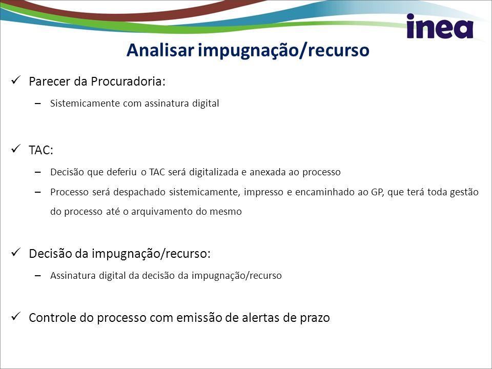 Analisar impugnação/recurso