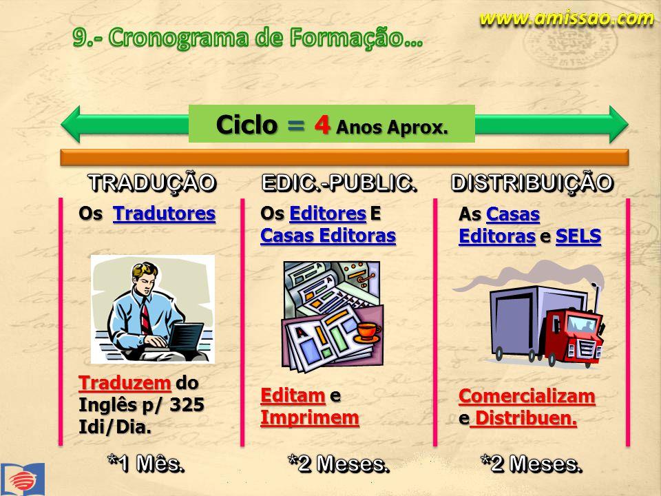9.- Cronograma de Formação…