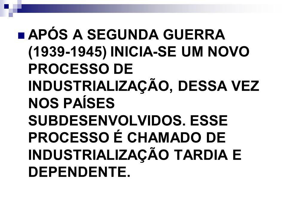 APÓS A SEGUNDA GUERRA (1939-1945) INICIA-SE UM NOVO PROCESSO DE INDUSTRIALIZAÇÃO, DESSA VEZ NOS PAÍSES SUBDESENVOLVIDOS.