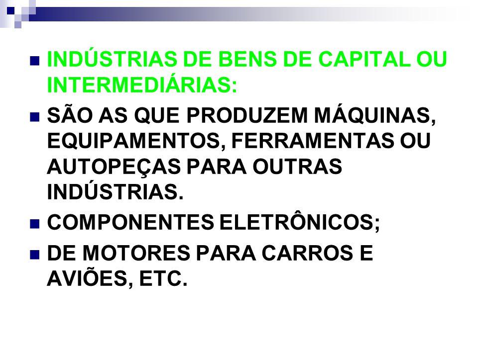 INDÚSTRIAS DE BENS DE CAPITAL OU INTERMEDIÁRIAS: