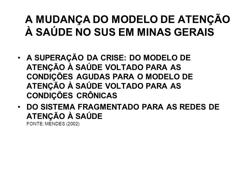 A MUDANÇA DO MODELO DE ATENÇÃO À SAÚDE NO SUS EM MINAS GERAIS